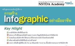 NSTDA จัดอบรมเชิงปฏิบัติการหลักสูตรการสร้าง Infographic อย่างมืออาชีพ