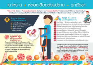 เบาหวาน + หลอดเลือดส่วนปลาย = ถูกตัดขา