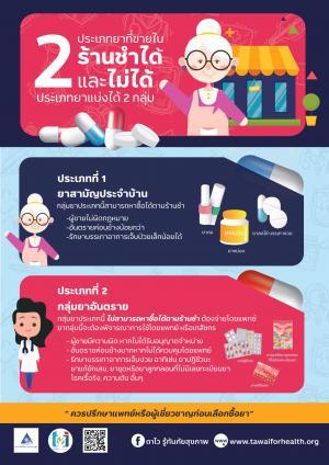 2ประเภทยาที่ขายในร้านชำได้และที่ขายไม่ได้
