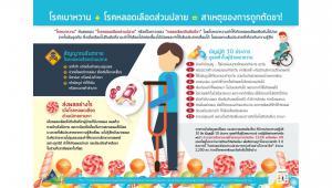 โรคเบาหวาน + โรคหลอดเลือดส่วนปลาย = สาเหตุของการถูกตัดขา!