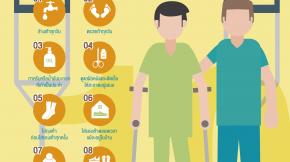 บัญญัติ10ประการ ดูแลเท้าผู้ป่วยเบาหวาน