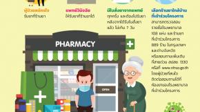 รับยาที่ร้านยา ทำอย่างไร?